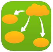 Inspiration Maps Logo