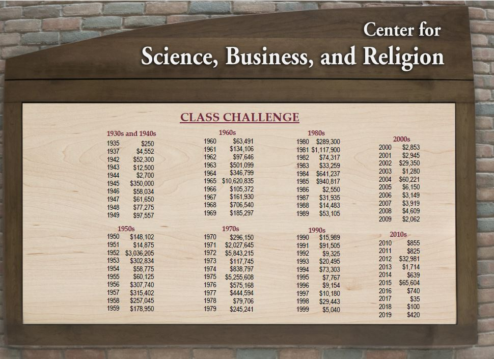 Class Challenge donor wall Jan 2016