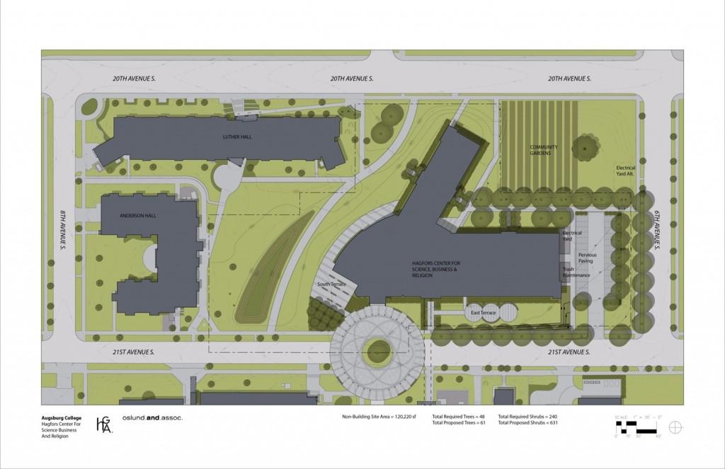 garden center business plan