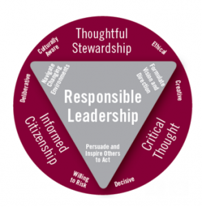 leadership_model