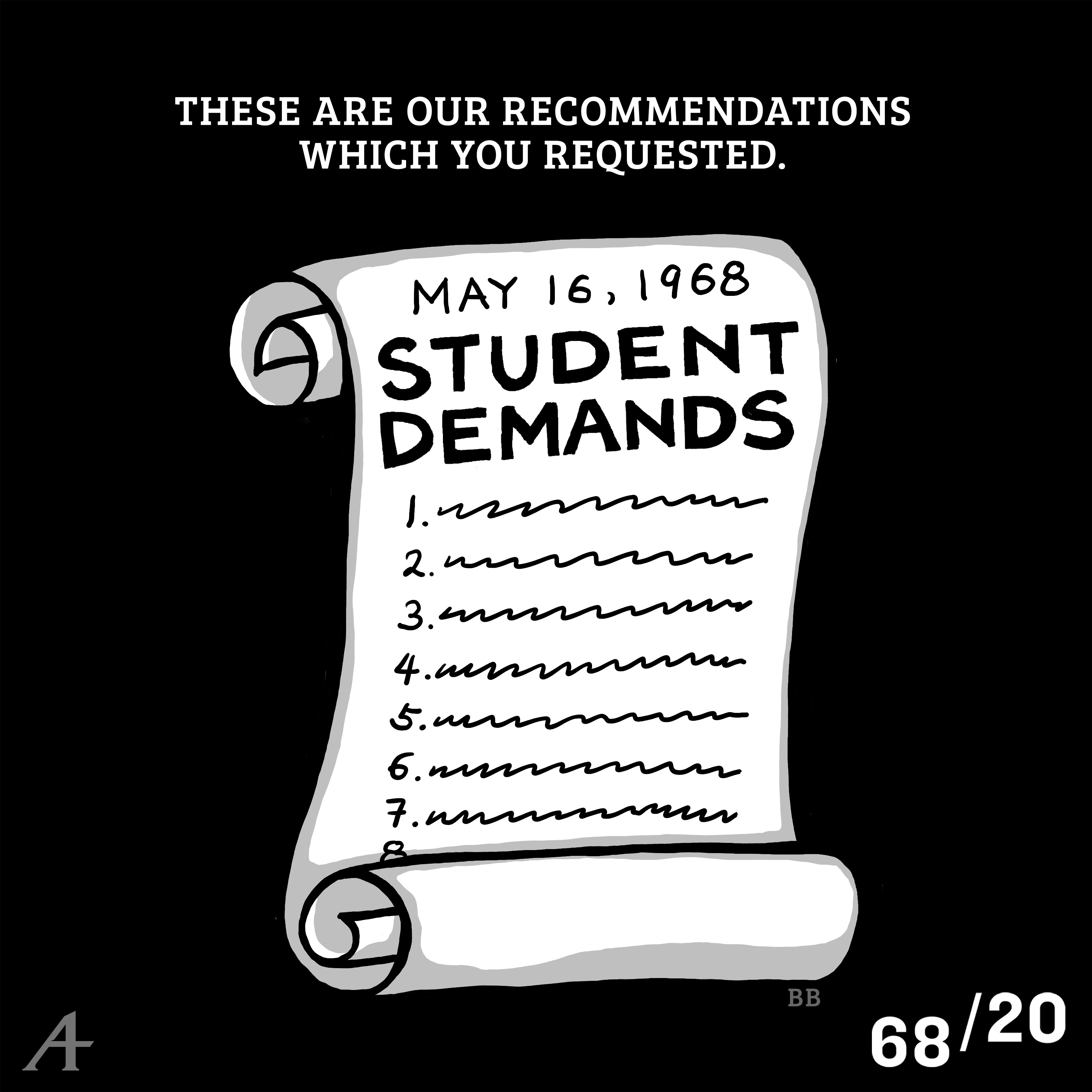 Student demand list sketch (1968)