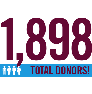 Graphic that reads 1,898 Total Donors!