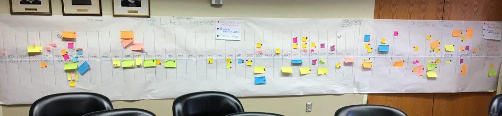 sticky note timeline