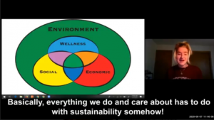"connected circle model of sustainability, with three circles that say wellness, economic, and social, embedded in environmental circle. Text says ""Basically, everything we do and care about is connected with sustainability somehow!"""