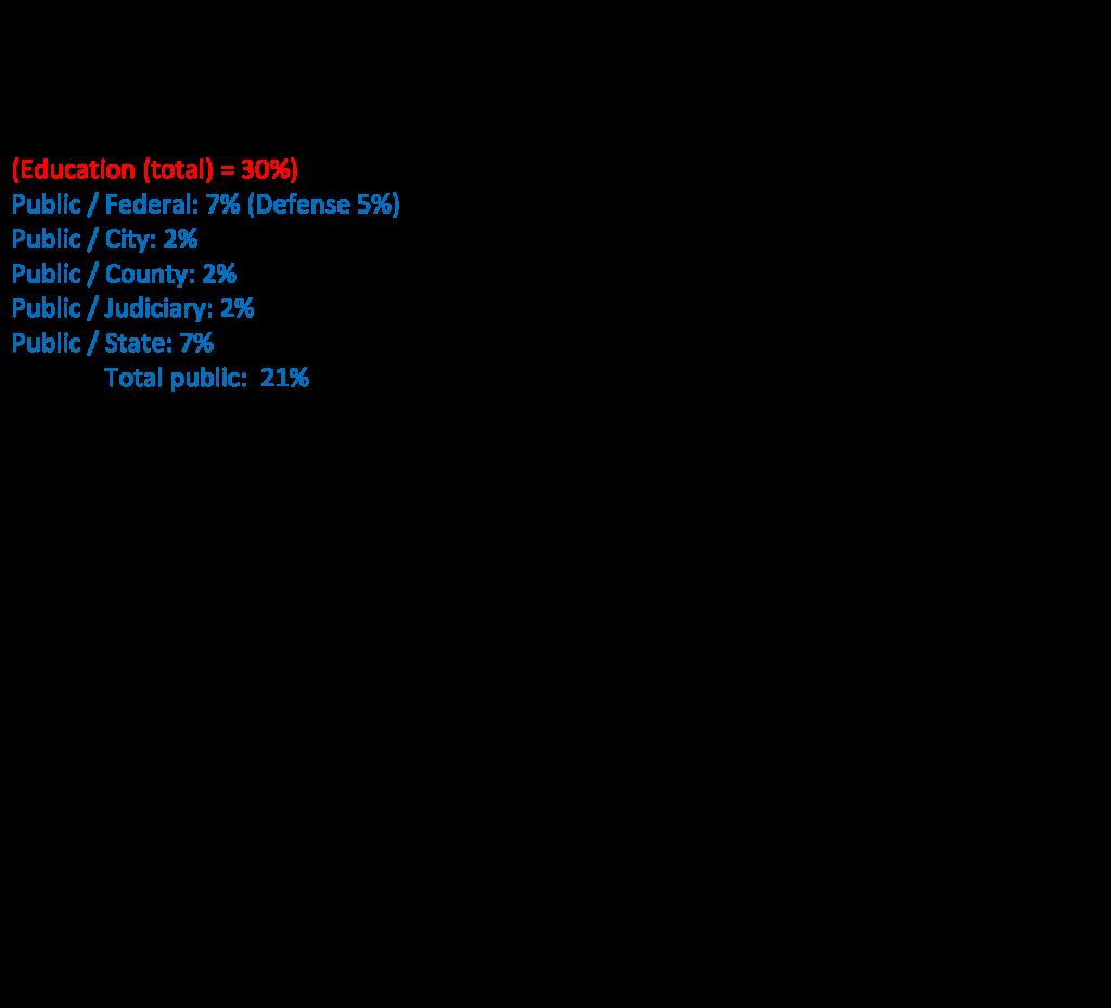 Alumni-Table-2