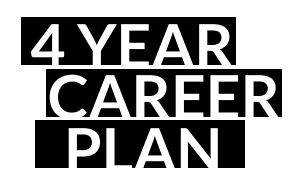 four year career plan logo