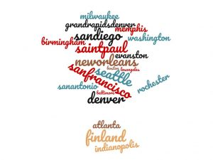 Wordcloud of Conference Travel Sites
